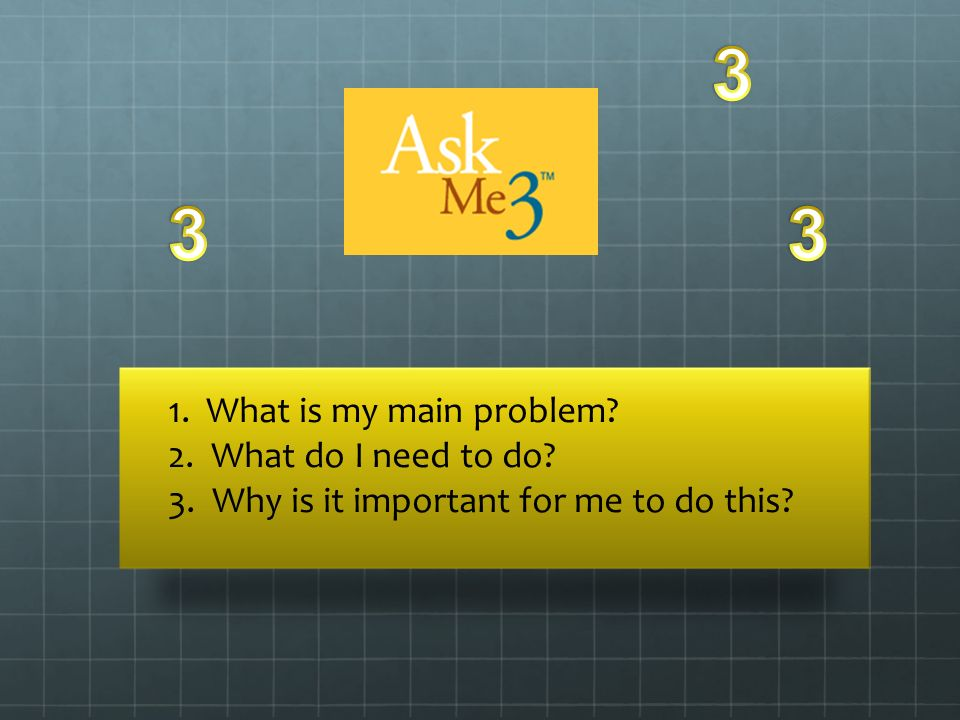 1. What is my main problem 2. What do I need to do 3. Why is it important for me to do this