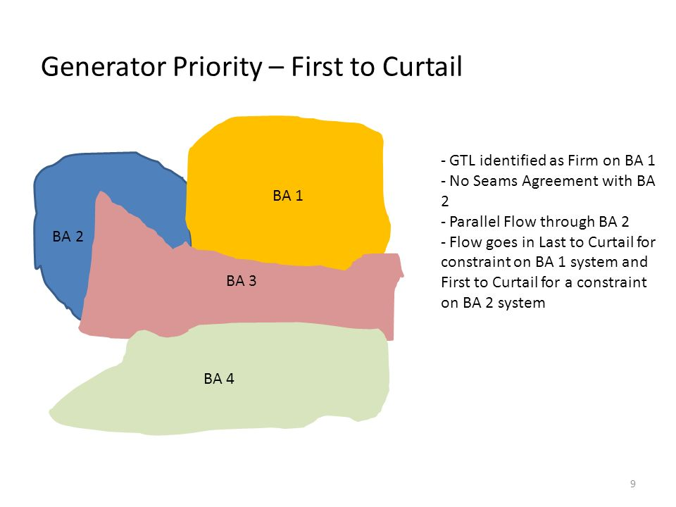 Generator Priority – First to Curtail BA 2 BA 1 BA 3 BA 4 - GTL identified as Firm on BA 1 - No Seams Agreement with BA 2 - Parallel Flow through BA 2 - Flow goes in Last to Curtail for constraint on BA 1 system and First to Curtail for a constraint on BA 2 system 9