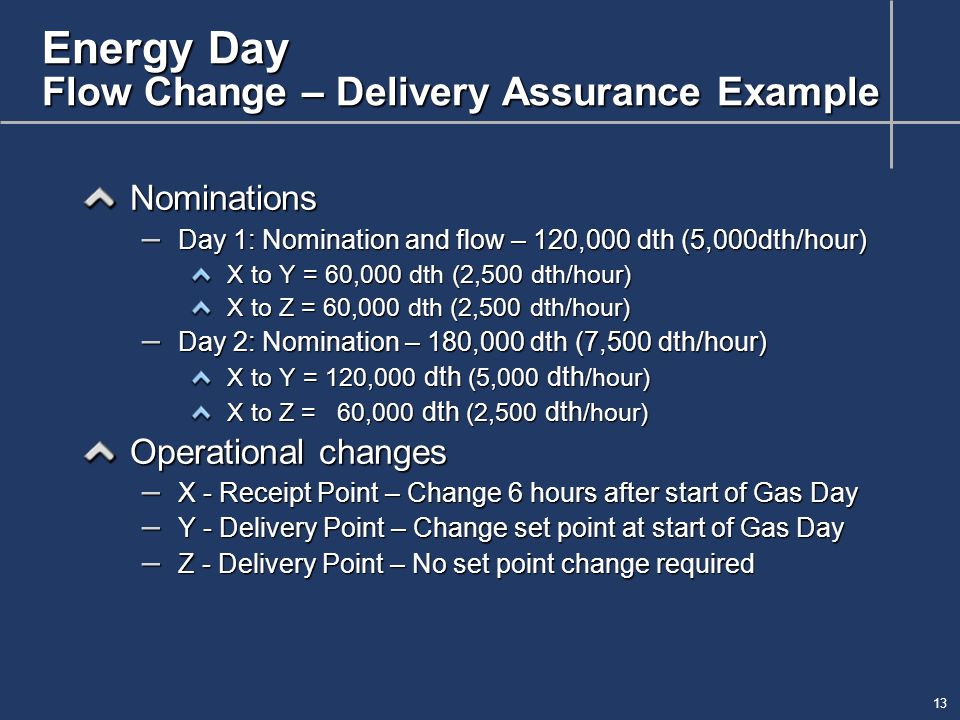 13 Energy Day Flow Change – Delivery Assurance Example Nominations – Day 1: Nomination and flow – 120,000 dth (5,000dth/hour) X to Y = 60,000 dth (2,500 dth/hour) X to Z = 60,000 dth (2,500 dth/hour) – Day 2: Nomination – 180,000 dth (7,500 dth/hour) X to Y = 120,000 dth (5,000 dth /hour) X to Z = 60,000 dth (2,500 dth /hour) Operational changes – X - Receipt Point – Change 6 hours after start of Gas Day – Y - Delivery Point – Change set point at start of Gas Day – Z - Delivery Point – No set point change required