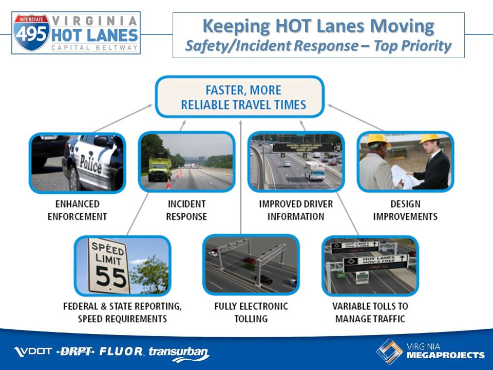 Keeping HOT Lanes Moving Safety/Incident Response – Top Priority