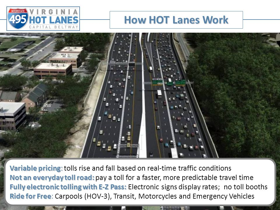 How HOT Lanes Work Variable pricing: Variable pricing: tolls rise and fall based on real-time traffic conditions Not an everyday toll road: Not an everyday toll road: pay a toll for a faster, more predictable travel time Fully electronic tolling with E-Z Pass: Fully electronic tolling with E-Z Pass: Electronic signs display rates; no toll booths Ride for Free Ride for Free: Carpools (HOV-3), Transit, Motorcycles and Emergency Vehicles
