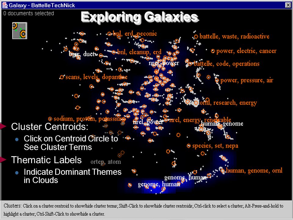 21 Exploring Galaxies Cluster Centroids: Click on Centroid Circle to See Cluster Terms Thematic Labels Indicate Dominant Themes in Clouds