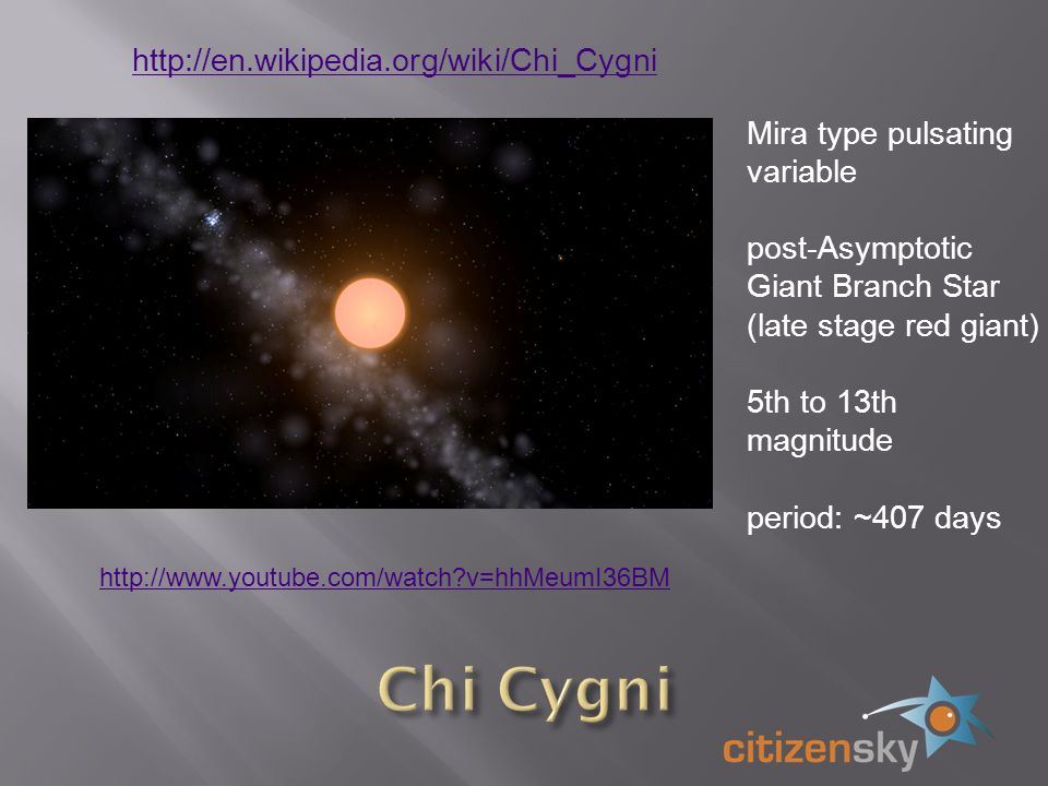 http://www.youtube.com/watch v=hhMeumI36BM http://en.wikipedia.org/wiki/Chi_Cygni Mira type pulsating variable post-Asymptotic Giant Branch Star (late stage red giant) 5th to 13th magnitude period: ~407 days