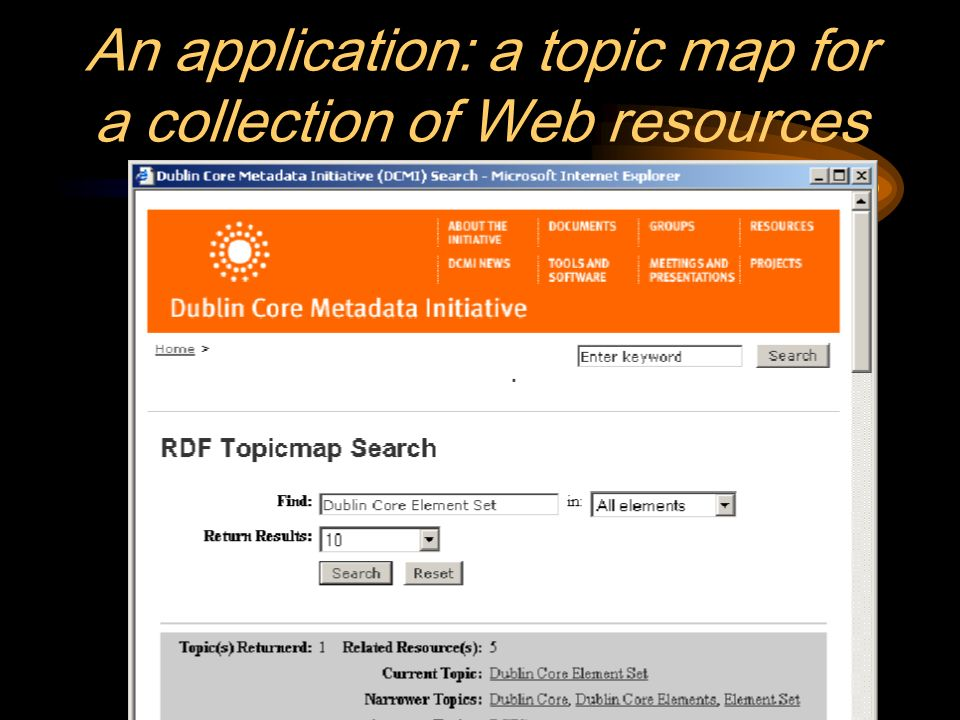 An application: a topic map for a collection of Web resources
