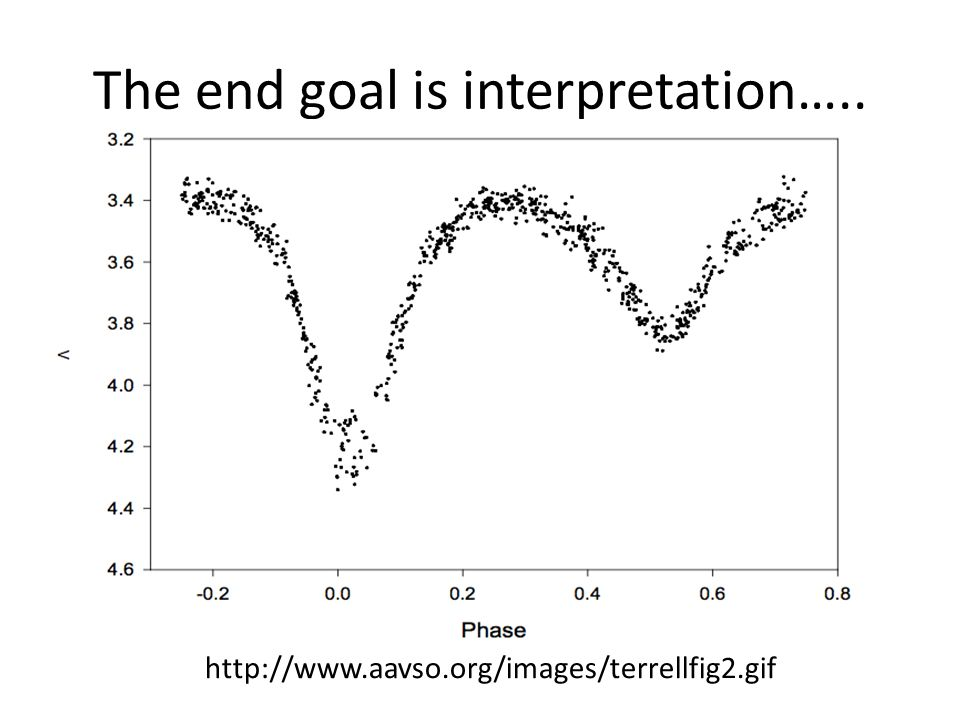 The end goal is interpretation….. http://www.aavso.org/images/terrellfig2.gif