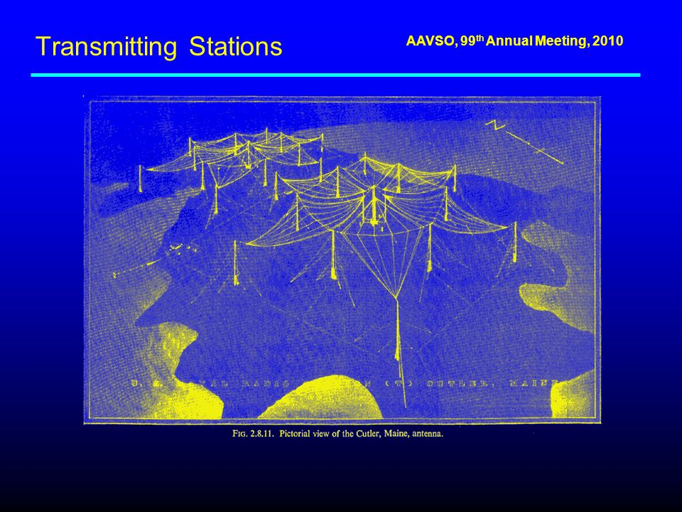 AAVSO, 99 th Annual Meeting, 2010 Transmitting Stations