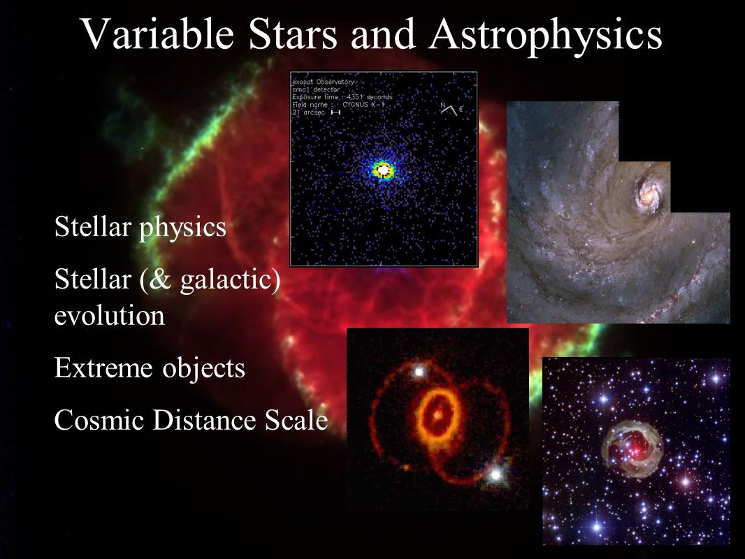 Variable Stars and Astrophysics Stellar physics Stellar (& galactic) evolution Extreme objects Cosmic Distance Scale