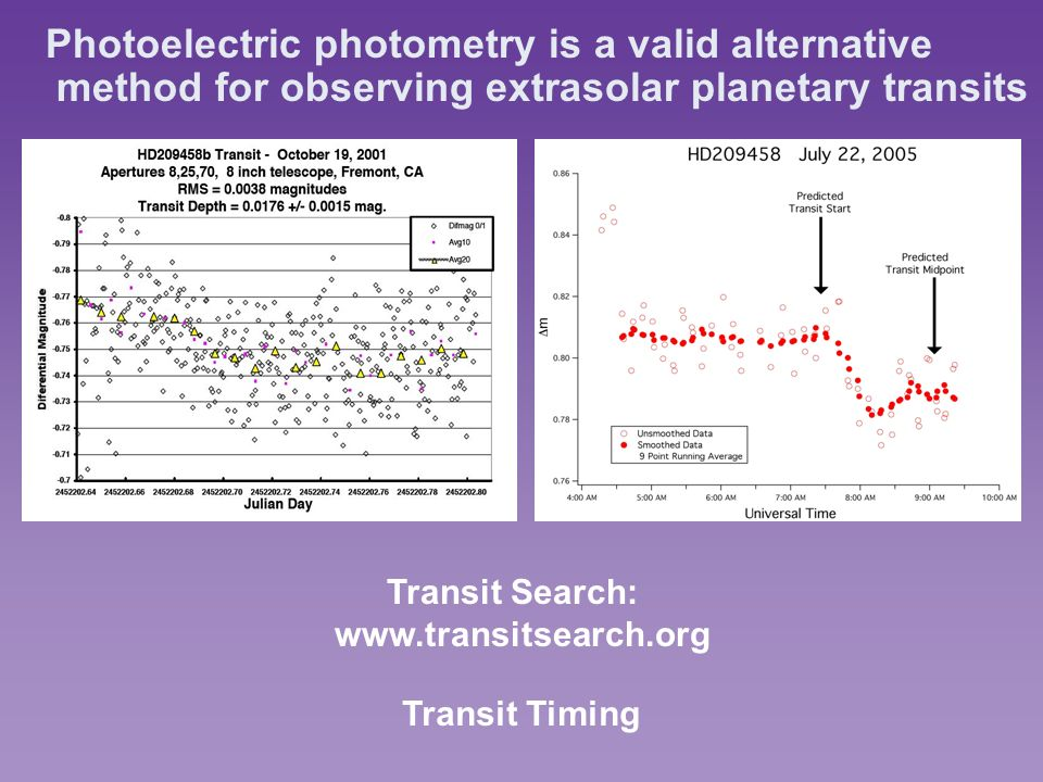 Photoelectric photometry is a valid alternative method for observing extrasolar planetary transits Transit Search: www.transitsearch.org Transit Timing