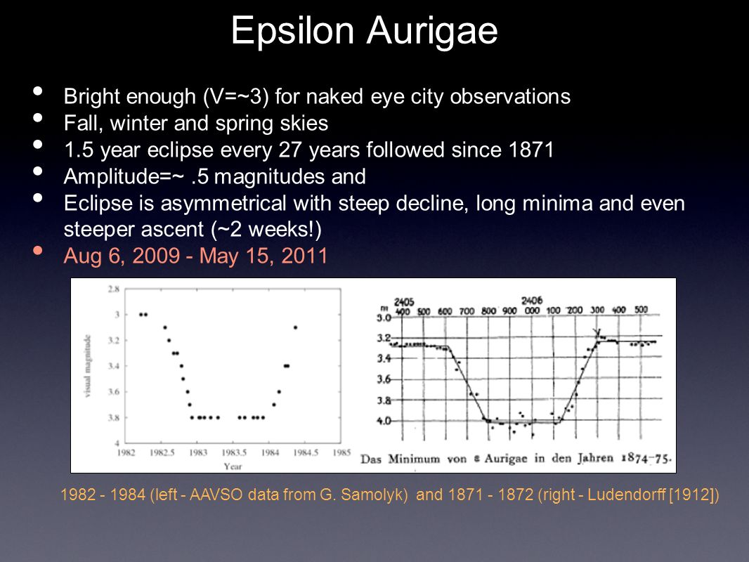 Epsilon Aurigae Bright enough (V=~3) for naked eye city observations Fall, winter and spring skies 1.5 year eclipse every 27 years followed since 1871 Amplitude=~.5 magnitudes and Eclipse is asymmetrical with steep decline, long minima and even steeper ascent (~2 weeks!) Aug 6, 2009 - May 15, 2011 1982 - 1984 (left - AAVSO data from G.