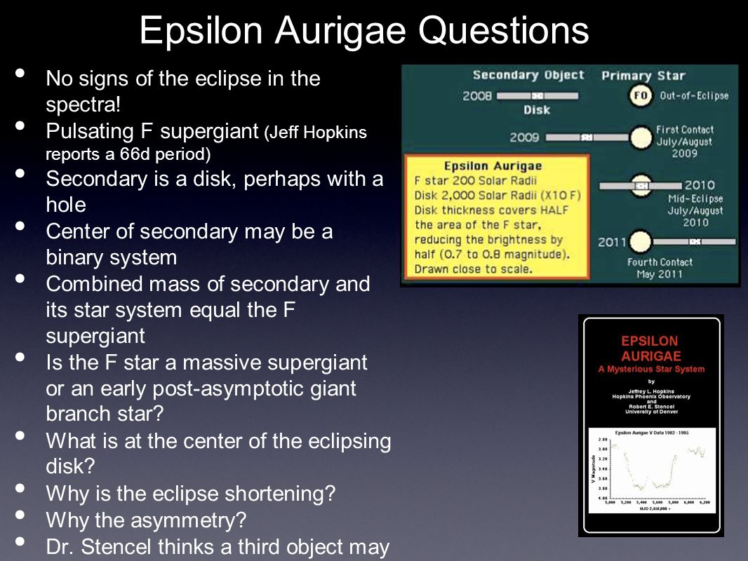 Epsilon Aurigae Questions No signs of the eclipse in the spectra.
