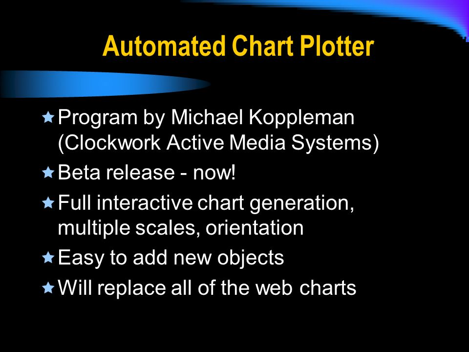 Automated Chart Plotter Program by Michael Koppleman (Clockwork Active Media Systems) Beta release - now.
