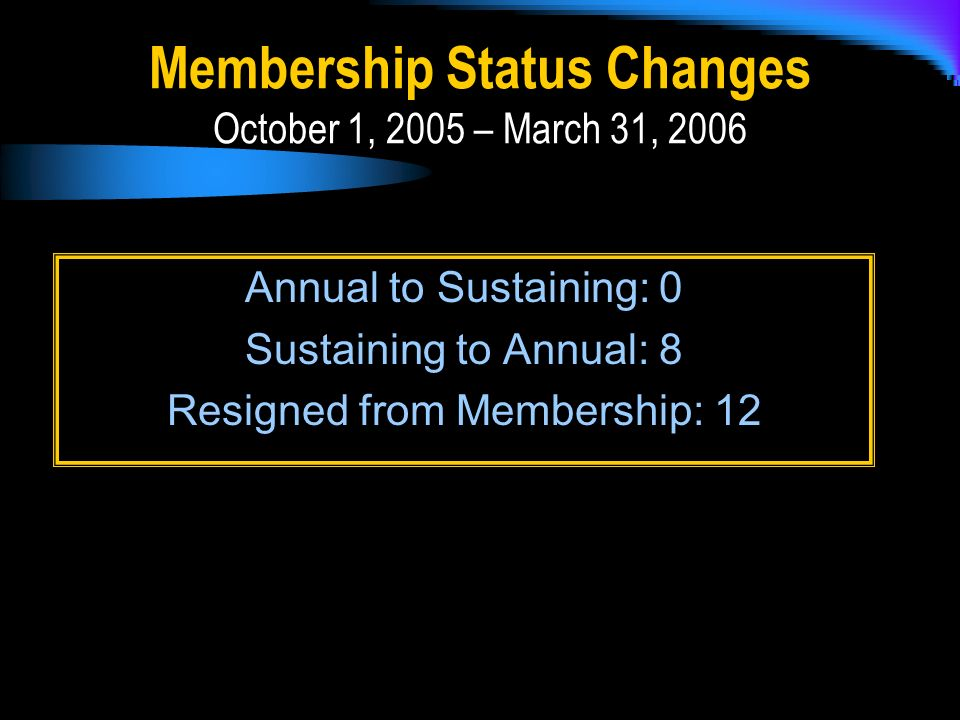 Membership Status Changes October 1, 2005 – March 31, 2006 Annual to Sustaining: 0 Sustaining to Annual: 8 Resigned from Membership: 12