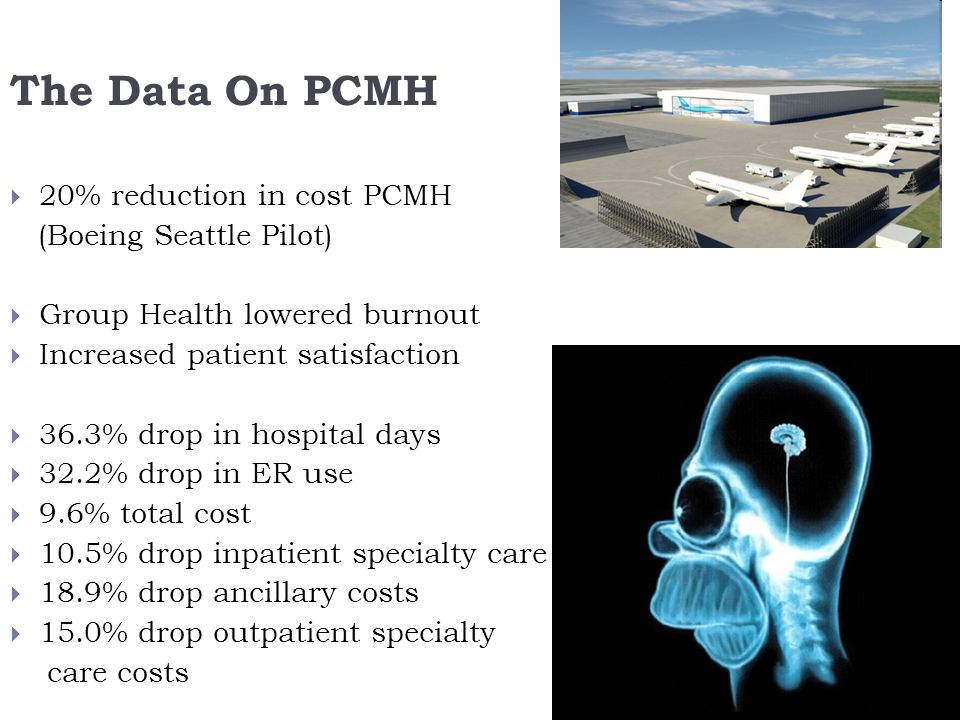 The Data On PCMH 20% reduction in cost PCMH (Boeing Seattle Pilot) Group Health lowered burnout Increased patient satisfaction 36.3% drop in hospital days 32.2% drop in ER use 9.6% total cost 10.5% drop inpatient specialty care 18.9% drop ancillary costs 15.0% drop outpatient specialty care costs
