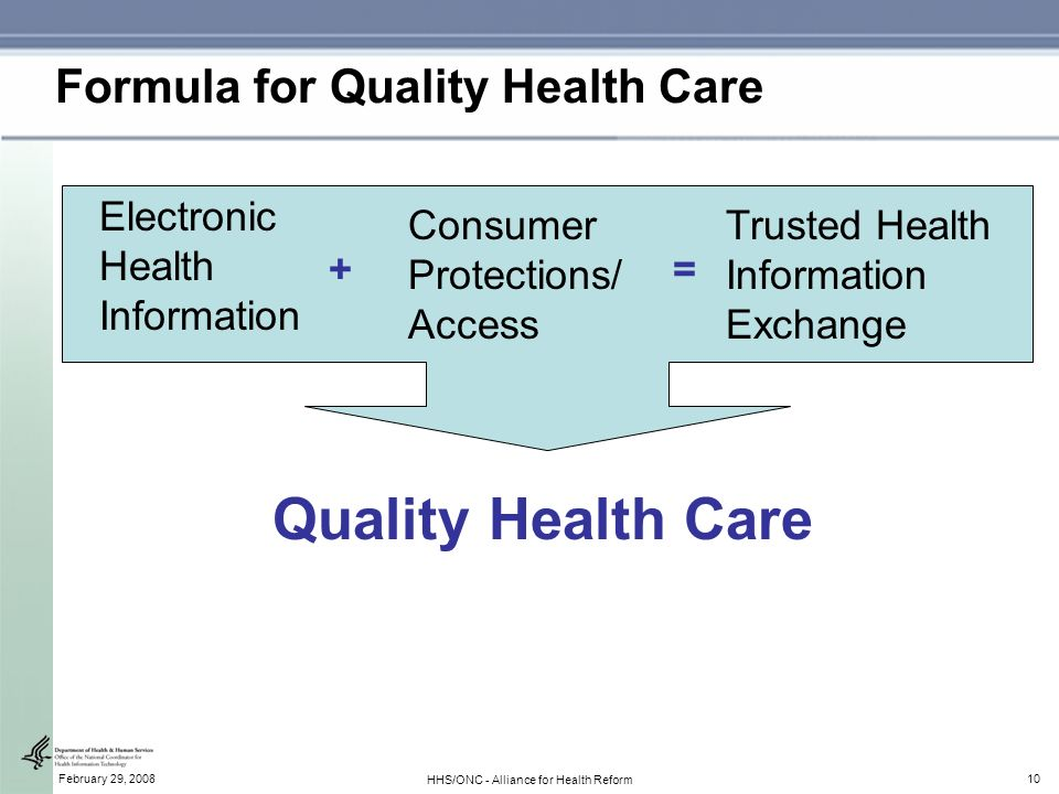 10February 29, 2008 HHS/ONC - Alliance for Health Reform Formula for Quality Health Care + Consumer Protections/ Access = Trusted Health Information Exchange Quality Health Care Electronic Health Information