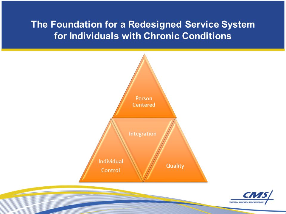 The Foundation for a Redesigned Service System for Individuals with Chronic Conditions Person Centered Individual Control Integration Quality