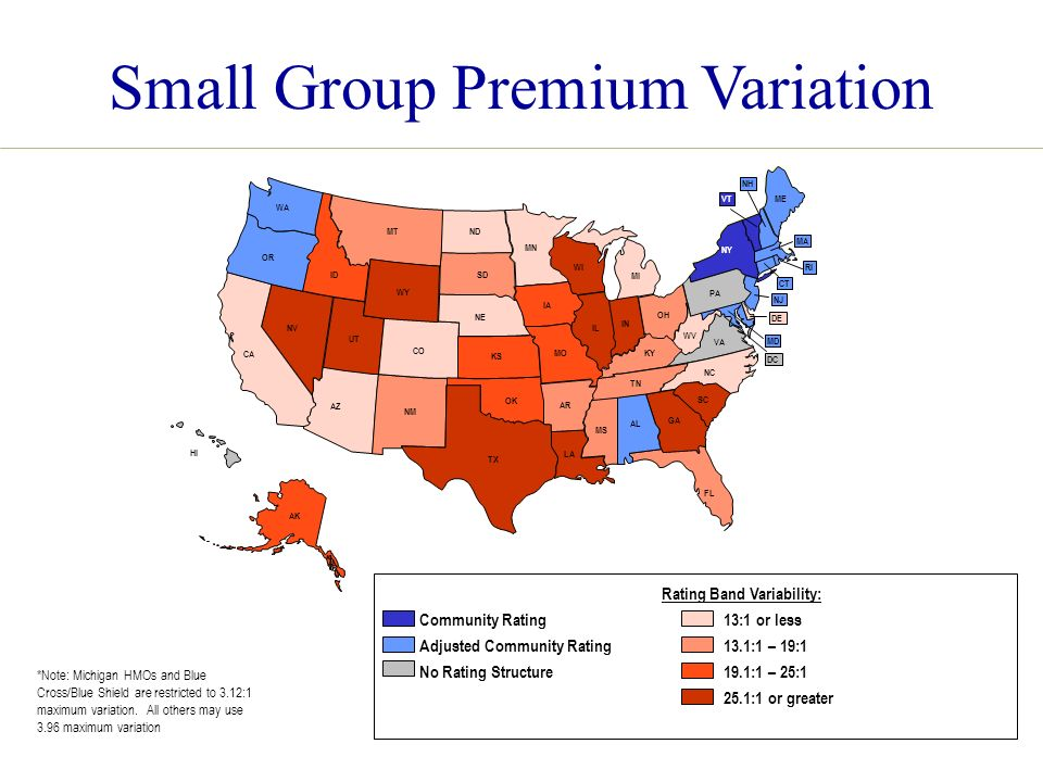 ME NY PA NH CT VT MA NJ VA NC SC GA FL WV KY AL MS MI WI MN IA HI AK KS NE ND SD MO IL IN TX MT ID NV UT WY CO NM AZ CA OR WA LA AR OK OH MD DE RI Community Rating 25.1:1 or greater Small Group Premium Variation DC Adjusted Community Rating Rating Band Variability: No Rating Structure19.1:1 – 25:1 13.1:1 – 19:1 13:1 or less *Note: Michigan HMOs and Blue Cross/Blue Shield are restricted to 3.12:1 maximum variation.