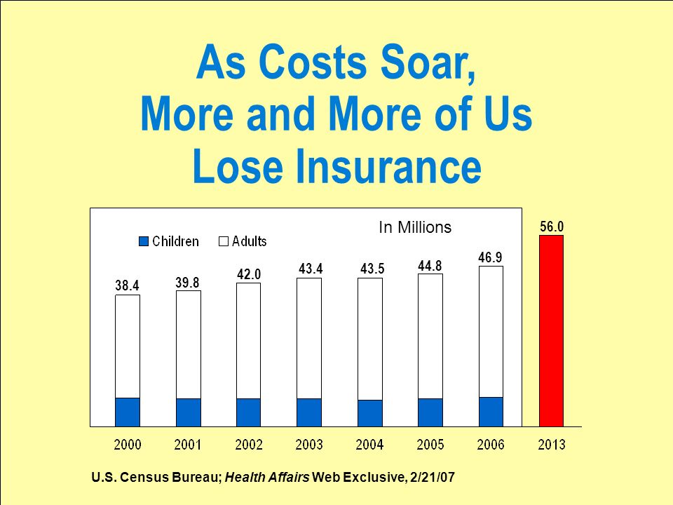 As Costs Soar, More and More of Us Lose Insurance U.S.