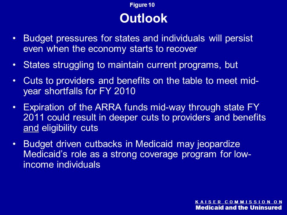 K A I S E R C O M M I S S I O N O N Medicaid and the Uninsured Figure 9 States Imposing Policy Restrictions SFY 2008-2010 Number of States SOURCE: KCMU survey of Medicaid officials in 50 states and DC conducted by Health Management Associates, September 2009.