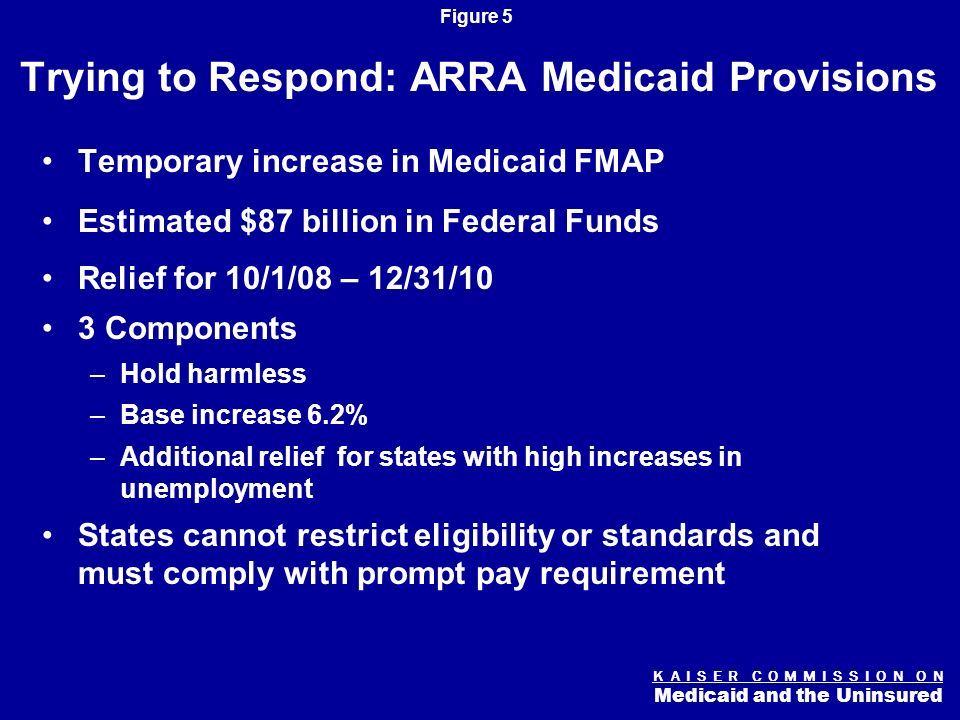 K A I S E R C O M M I S S I O N O N Medicaid and the Uninsured Figure 4 Decrease in State Revenues SOURCE: John Holahan and Bowen Garrett, Rising Unemployment, Medicaid, and the Uninsured, prepared for the Kaiser Commission on Medicaid and the Uninsured, January 2009.Rising Unemployment, Medicaid, and the Uninsured 1% Increase in National Unemployment Rate = 1.0 1.1 Increase in Medicaid and CHIP Enrollment (million) Increase in Uninsured (million) & Impact of a 1% Point Increase in Unemployment on State Revenues, Medicaid, CHIP & Uninsured 3-4%