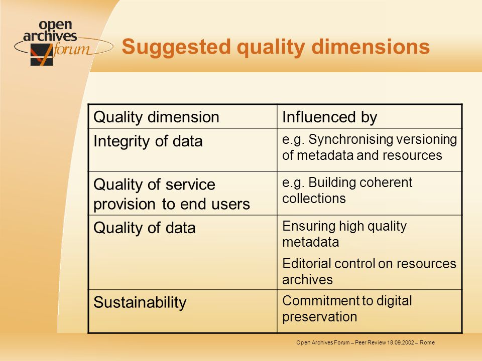 Open Archives Forum – Peer Review 18.09.2002 – Rome Suggested quality dimensions Quality dimensionInfluenced by Integrity of data e.g.