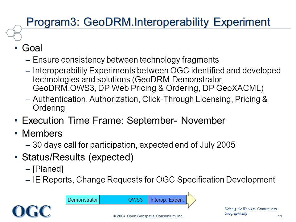 Helping the World to Communicate Geographically © 2004, Open Geospatial Consortium, Inc.11 Program3: GeoDRM.Interoperability Experiment Goal –Ensure consistency between technology fragments –Interoperability Experiments between OGC identified and developed technologies and solutions (GeoDRM.Demonstrator, GeoDRM.OWS3, DP Web Pricing & Ordering, DP GeoXACML) –Authentication, Authorization, Click-Through Licensing, Pricing & Ordering Execution Time Frame: September- November Members –30 days call for participation, expected end of July 2005 Status/Results (expected) –[Planed] –IE Reports, Change Requests for OGC Specification Development DemonstratorOWS3Interop.