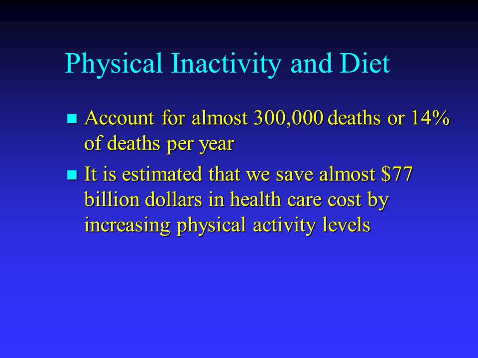 Physical Inactivity and Diet Account for almost 300,000 deaths or 14% of deaths per year Account for almost 300,000 deaths or 14% of deaths per year It is estimated that we save almost $77 billion dollars in health care cost by increasing physical activity levels It is estimated that we save almost $77 billion dollars in health care cost by increasing physical activity levels