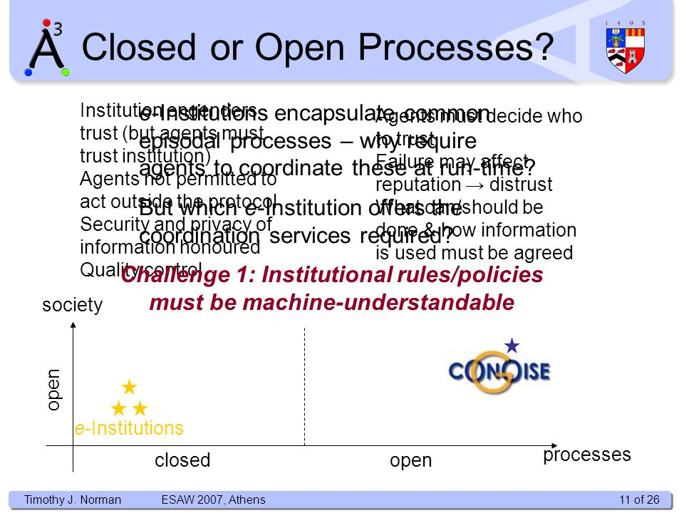 Timothy J. Norman Closed or Open Processes.