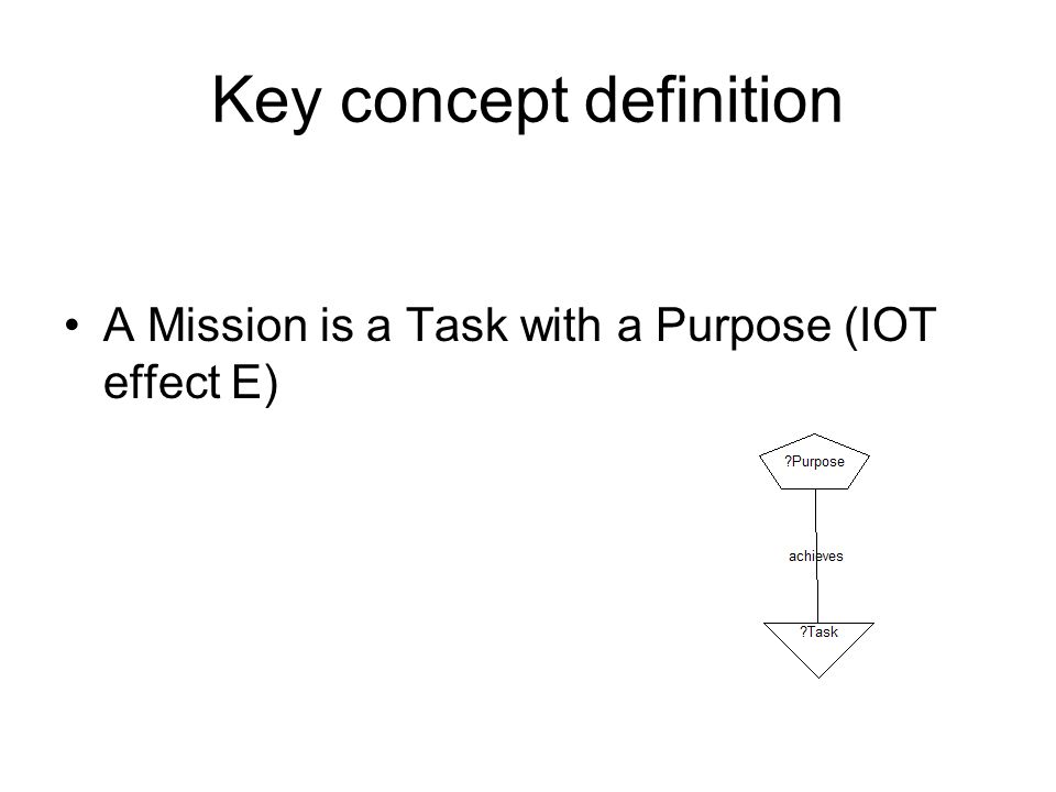Key concept definition A Mission is a Task with a Purpose (IOT effect E)