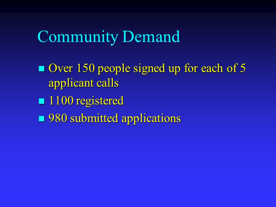 Community Demand Over 150 people signed up for each of 5 applicant calls Over 150 people signed up for each of 5 applicant calls 1100 registered 1100 registered 980 submitted applications 980 submitted applications