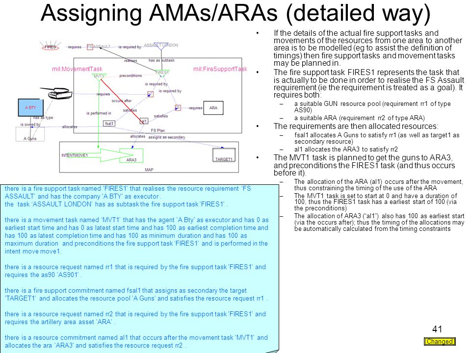 41 Assigning AMAs/ARAs (detailed way) If the details of the actual fire support tasks and movements of the resources from one area to another area is to be modelled (eg to assist the definition of timings) then fire support tasks and movement tasks may be planned in.