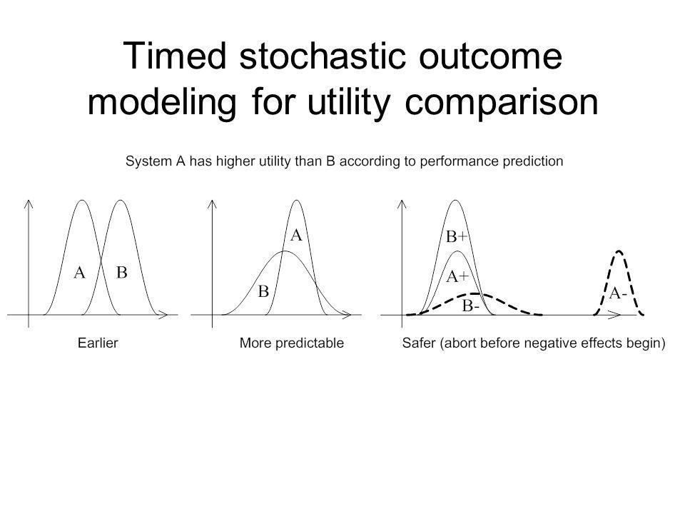 Timed stochastic outcome modeling for utility comparison