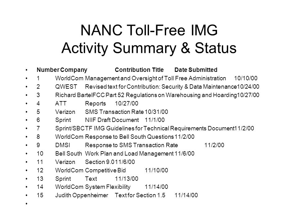 NANC Toll-Free IMG Activity Summary & Status Number CompanyContribution TitleDate Submitted 1WorldComManagement and Oversight of Toll Free Administration10/10/00 2QWESTRevised text for Contribution: Security & Data Maintenance10/24/00 3Richard BartelFCC Part 52 Regulations on Warehousing and Hoarding10/27/00 4ATTReports10/27/00 5VerizonSMS Transaction Rate10/31/00 6SprintNIIF Draft Document11/1/00 7Sprint/SBCTF IMG Guidelines for Technical Requirements Document11/2/00 8WorldComResponse to Bell South Questions11/2/00 9DMSIResponse to SMS Transaction Rate11/2/00 10Bell SouthWork Plan and Load Management11/6/00 11VerizonSection 9.011/6/00 12WorldComCompetitive Bid11/10/00 13SprintText11/13/00 14WorldComSystem Flexibility11/14/00 15Judith OppenheimerText for Section 1.511/14/00