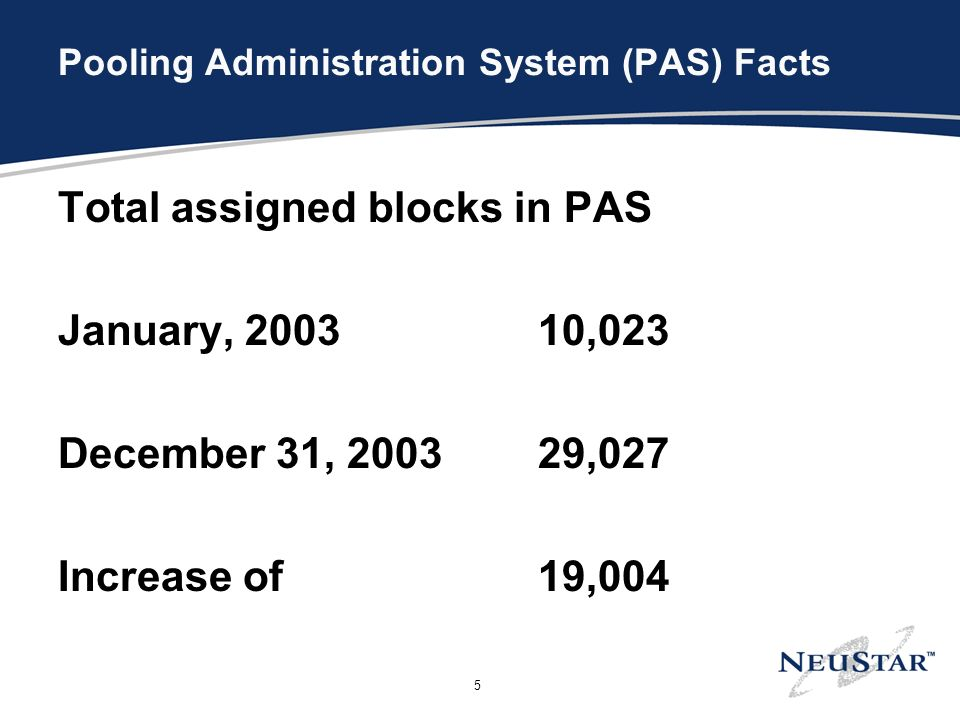 5 Pooling Administration System (PAS) Facts Total assigned blocks in PAS January, ,023 December 31, ,027 Increase of 19,004