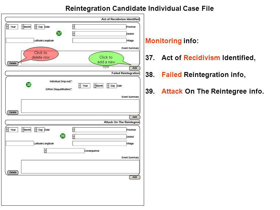 37 38 Reintegration Candidate Individual Case File Monitoring info: 37.Act of Recidivism Identified, 38.Failed Reintegration info, 39.Attack On The Reintegree info.