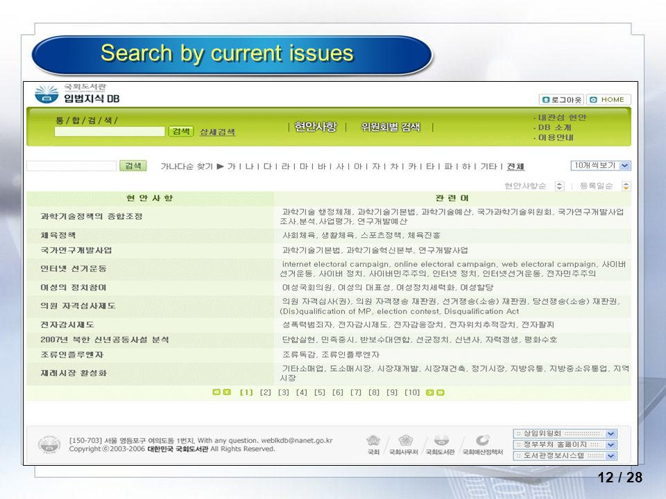 Search by current issues 12 / 28