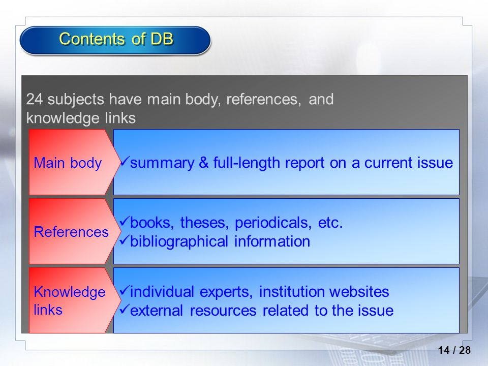 Contents of DB 24 subjects have main body, references, and knowledge links summary & full-length report on a current issue Main body books, theses, periodicals, etc.