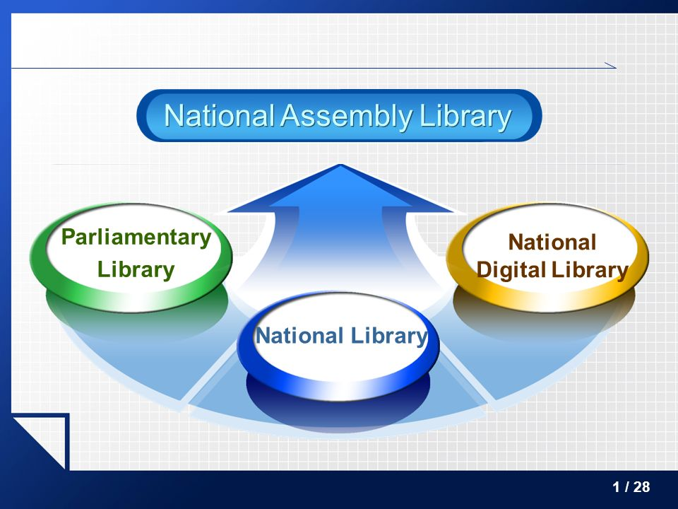Parliamentary Library National Digital Library National Library National Assembly Library 1 / 28