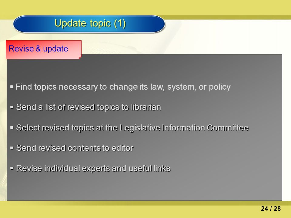 Update topic (1) Find topics necessary to change its law, system, or policy Send a list of revised topics to librarian Send a list of revised topics to librarian Select revised topics at the Legislative Information Committee Select revised topics at the Legislative Information Committee Send revised contents to editor Send revised contents to editor Revise individual experts and useful links Revise individual experts and useful links Revise & update 24 / 28