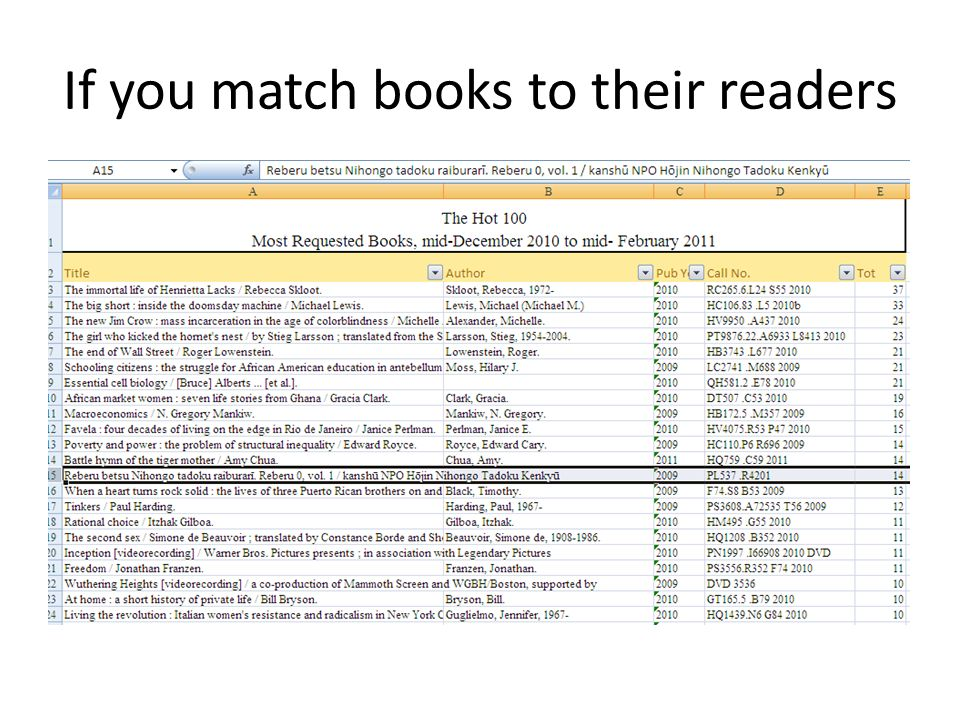 If you match books to their readers