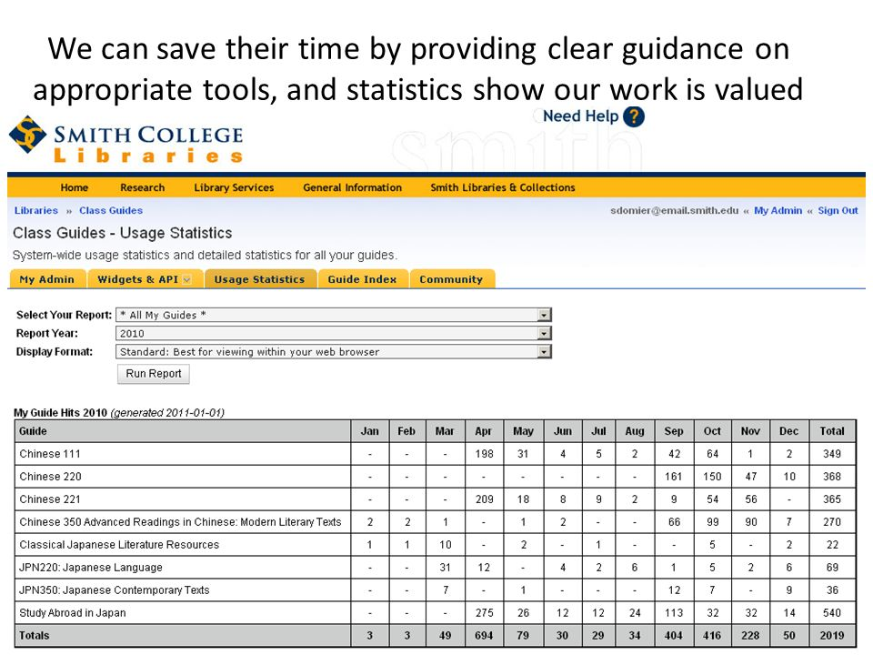 We can save their time by providing clear guidance on appropriate tools, and statistics show our work is valued