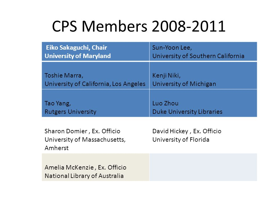 CPS Members 2008-2011 Eiko Sakaguchi, Chair University of Maryland Sun-Yoon Lee, University of Southern California Toshie Marra, University of California, Los Angeles Kenji Niki, University of Michigan Tao Yang, Rutgers University Luo Zhou Duke University Libraries Sharon Domier, Ex.