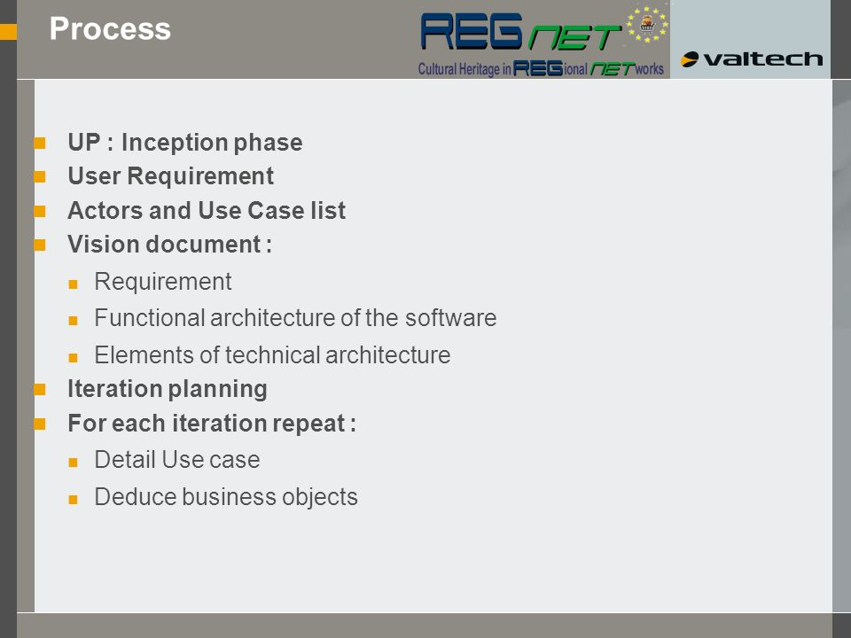 Process UP : Inception phase User Requirement Actors and Use Case list Vision document : Requirement Functional architecture of the software Elements of technical architecture Iteration planning For each iteration repeat : Detail Use case Deduce business objects