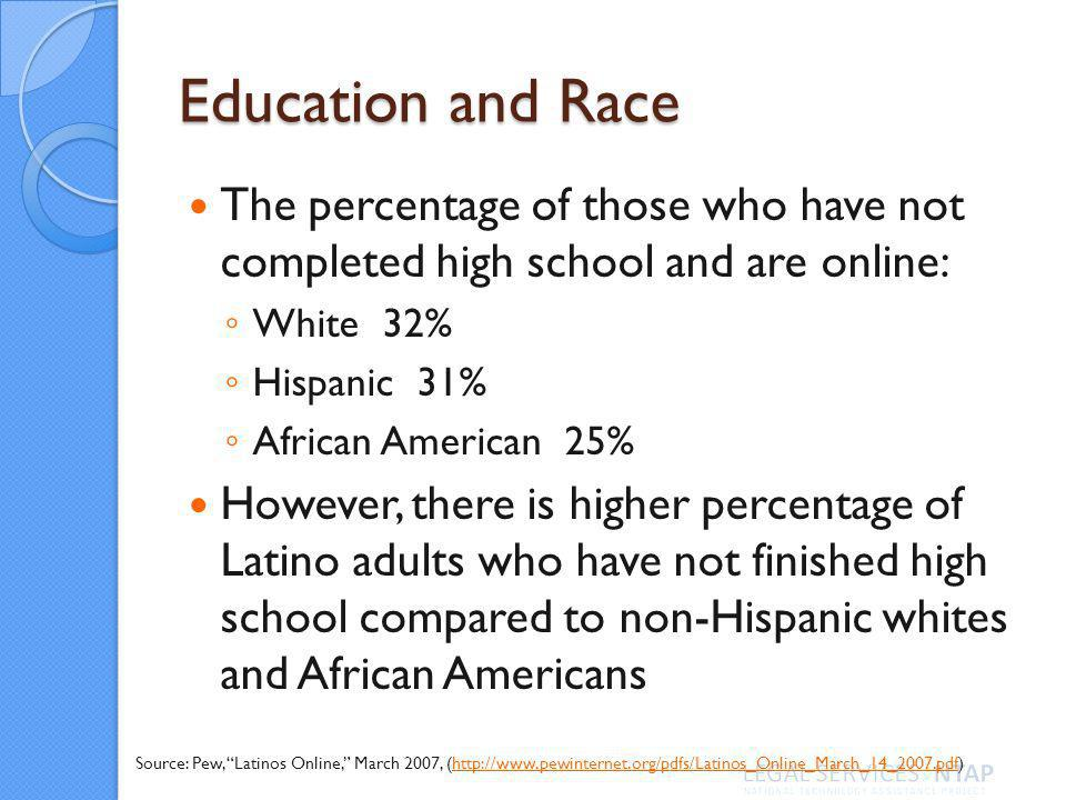 The percentage of those who have not completed high school and are online: White 32% Hispanic 31% African American 25% However, there is higher percentage of Latino adults who have not finished high school compared to non-Hispanic whites and African Americans Source: Pew, Latinos Online, March 2007, (http://www.pewinternet.org/pdfs/Latinos_Online_March_14_2007.pdf)http://www.pewinternet.org/pdfs/Latinos_Online_March_14_2007.pdf
