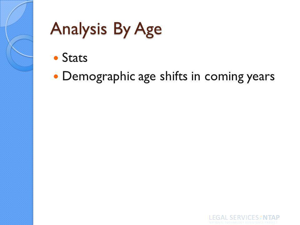 Analysis By Age Stats Demographic age shifts in coming years