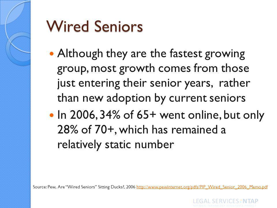Wired Seniors Although they are the fastest growing group, most growth comes from those just entering their senior years, rather than new adoption by current seniors In 2006, 34% of 65+ went online, but only 28% of 70+, which has remained a relatively static number Source: Pew, Are Wired Seniors Sitting Ducks , 2006 http://www.pewinternet.org/pdfs/PIP_Wired_Senior_2006_Memo.pdfhttp://www.pewinternet.org/pdfs/PIP_Wired_Senior_2006_Memo.pdf