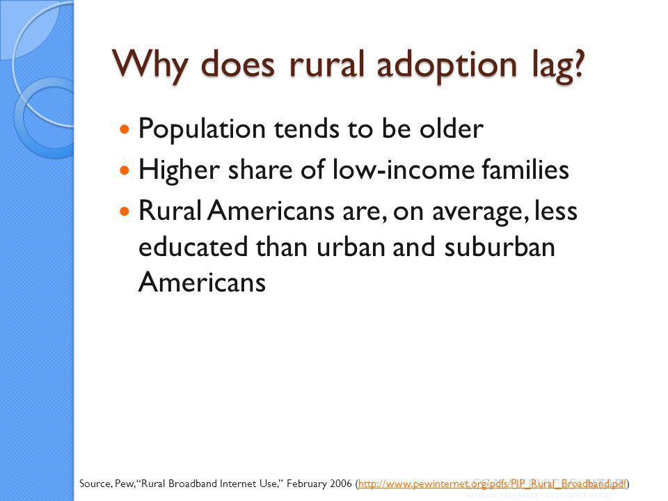 Why does rural adoption lag.