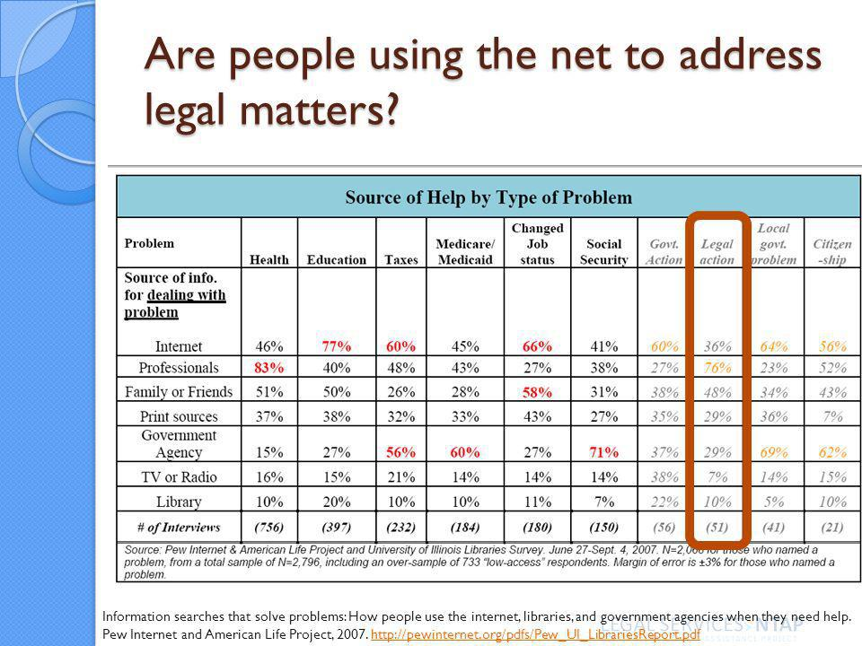 Are people using the net to address legal matters.