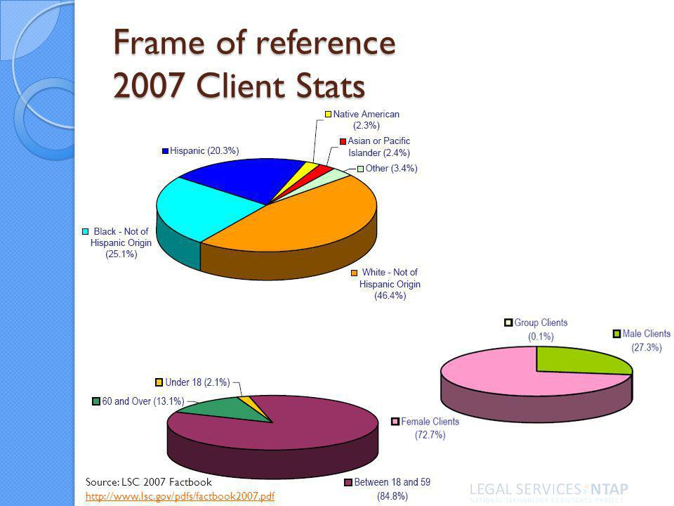 Frame of reference 2007 Client Stats Source: LSC 2007 Factbook http://www.lsc.gov/pdfs/factbook2007.pdf