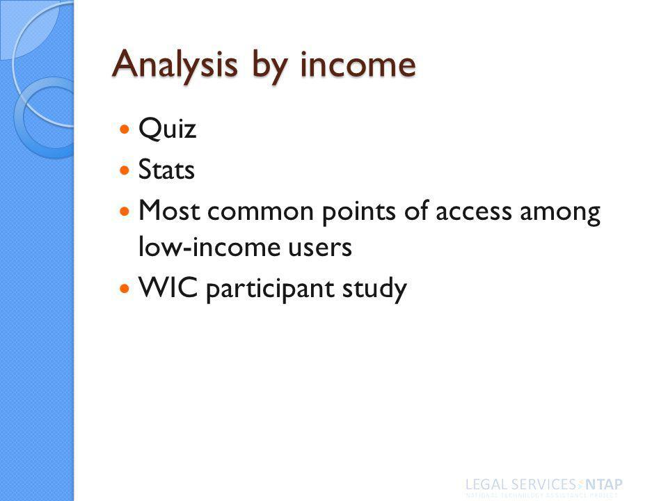 Analysis by income Quiz Stats Most common points of access among low-income users WIC participant study
