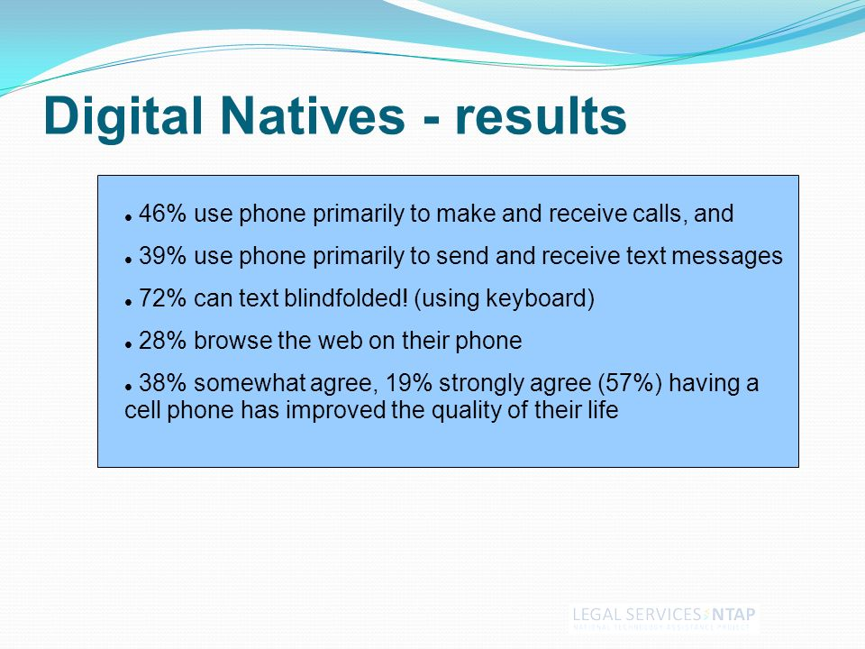 Digital Natives - results 46% use phone primarily to make and receive calls, and 39% use phone primarily to send and receive text messages 72% can text blindfolded.